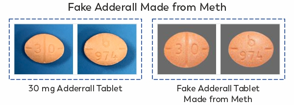 Fake Adderall Pills made out of Methamphetamine