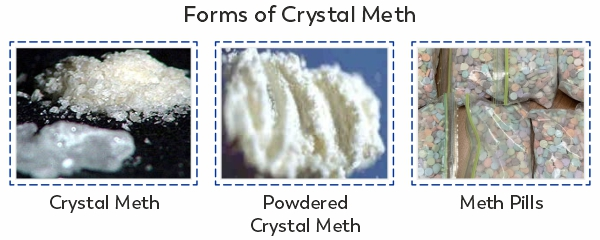 Forms of Crystal Meth - crystal, powder and pills